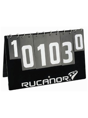 Rucanor Score table II